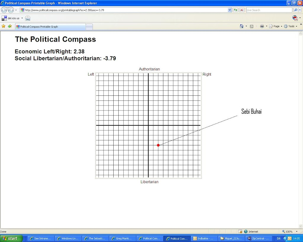 """Best """"Political Compass"""" so far. And where I stand on the left-right political-economic plan"""